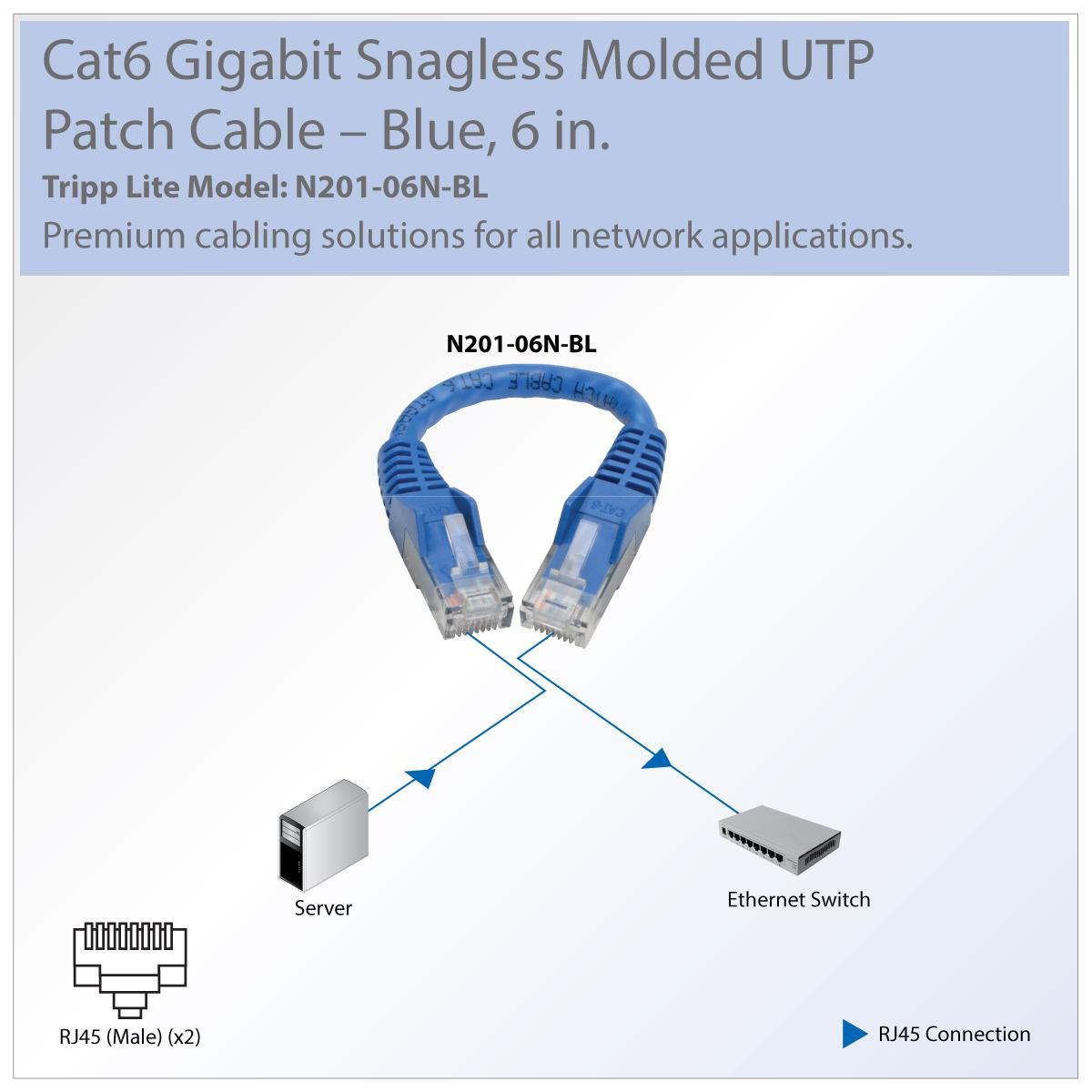 Tripp Lite Cat6 Gigabit Ethernet Snagless Molded Patch Images Of Ether Wiring Diagram Wire View Larger
