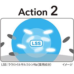 殺菌成分LSSミクロな口臭原因を徹底殺菌し、口臭の発生を防ぎます