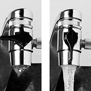 counter water filter