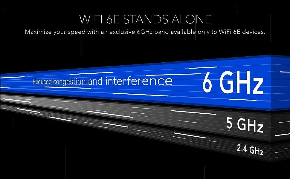 WiFi 6E Stands Alone