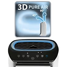 Rowenta Intense Pure Air Connect PU4080 - Purificador de Aire de ...