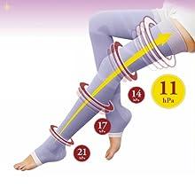 寝ながらメディキュット フルレッグ 太もも付根まで 着圧 加圧 ソックス 就寝時用 スリム 美脚 靴下