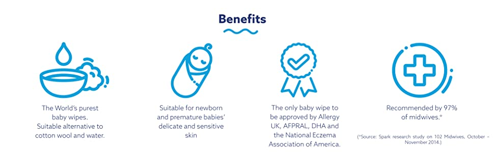 WaterWipes benefits