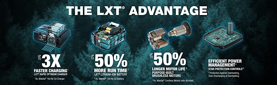 the lxt advantage faster charging more run time longer motor life purpose built efficient power star