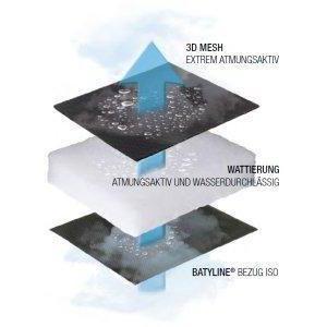 Lafuma Gepolsterte Air Comfort Auflage Für Relax Liegestühle