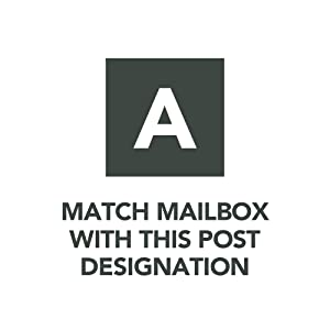 mailbox a code