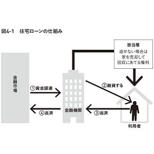 家を買うときに「お金で損したくない人」が読む本  住宅ローン 家 家計管理 千日太郎