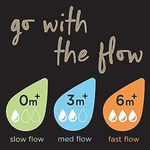 Tommee tippee, flow rates, teat flows