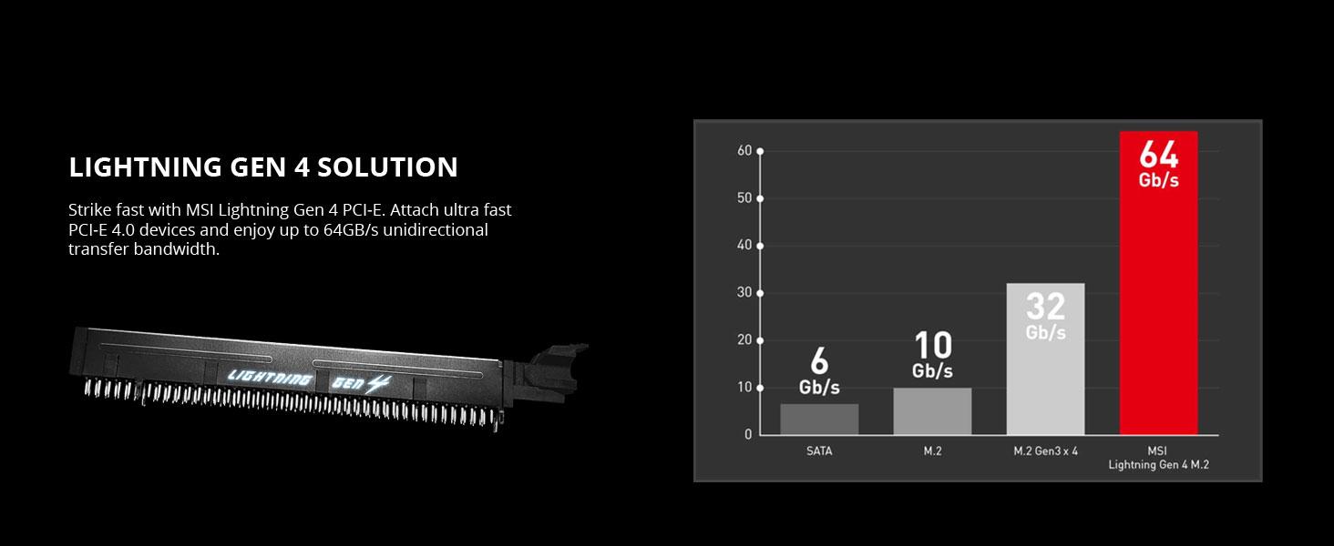 msi mag b550 tomahawk lightning gen 4 solution pci-e m.2 4.0