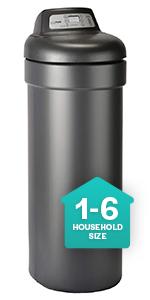 EcoPure EPHS Water Softener & Filter System
