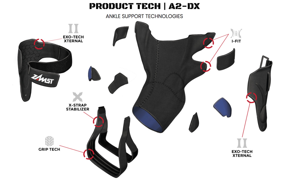 A2-DX Technology