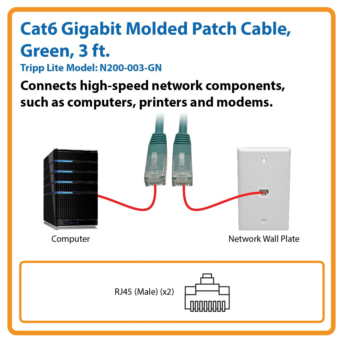 Cat6 Gigabit Wiring Diagram