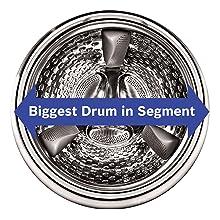Drum size