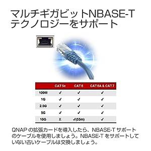 マルチ ギガビット NBASE-T テクノロジー サポート QNAP 拡張 カード 導入 サポート ケーブル 交換