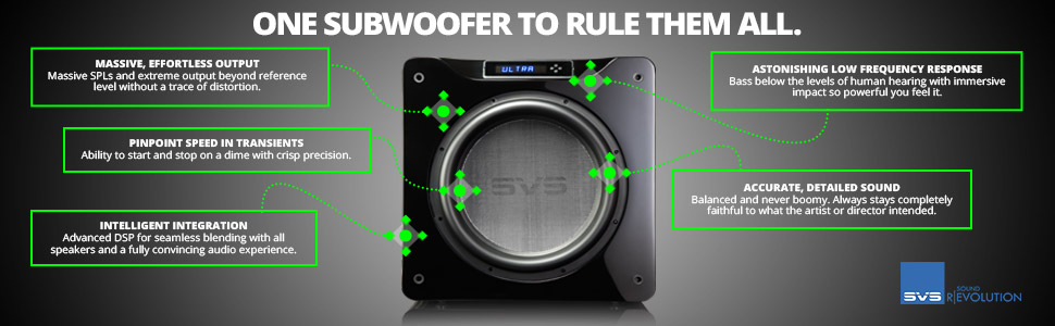 subwoofer features, technology, home theater subwoofer, benefits, differences,