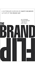 Brand marketing and strategy