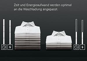Aeg l6tb40460 waschmaschine energieklasse a 150 kwh pro jahr