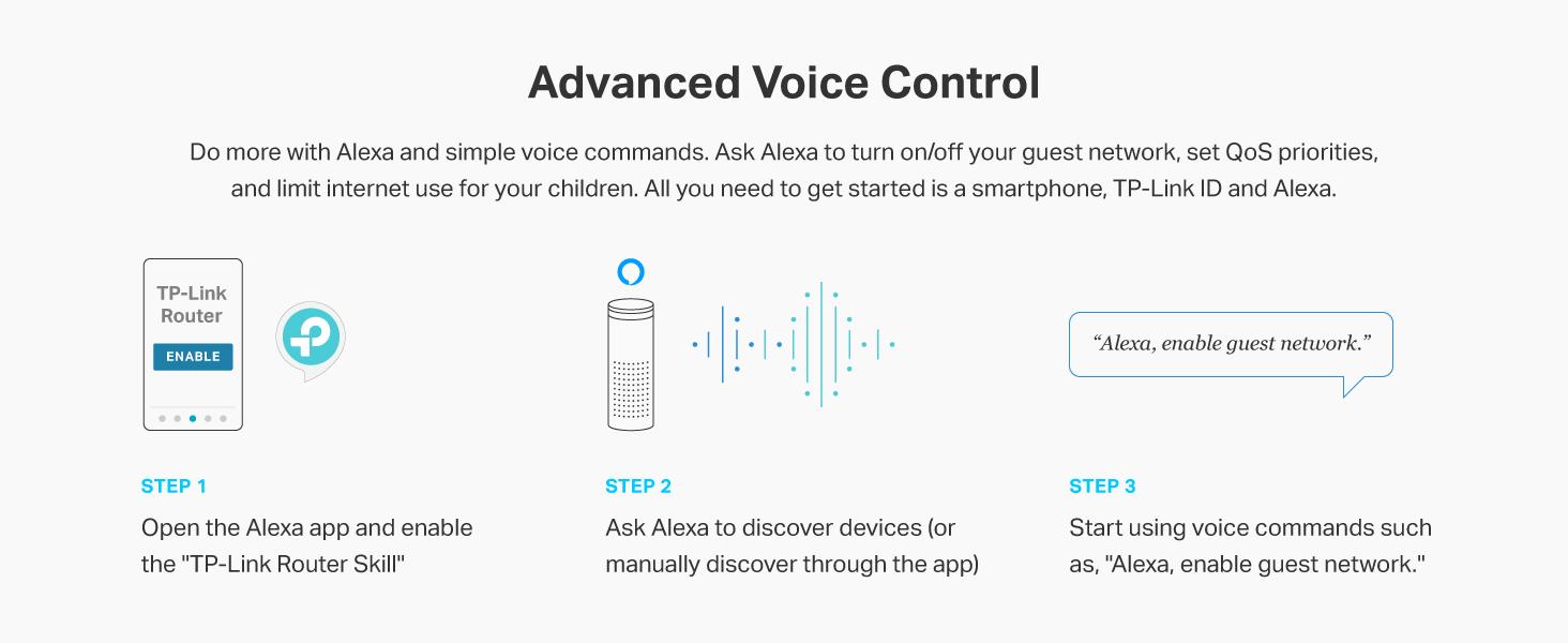 Alexa, Deco m5, voice control