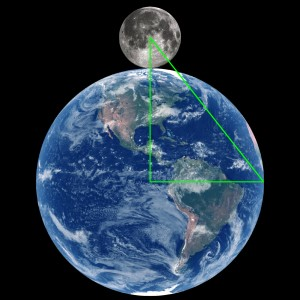The radii of the Earth and Moon.