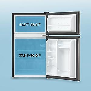 Adjustable Thermostats