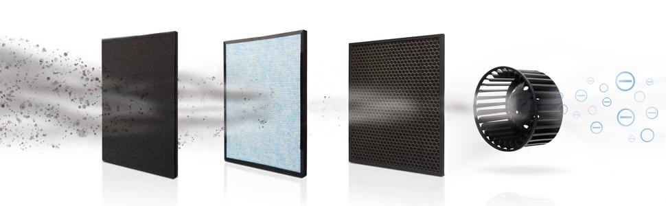 Clean Air Optima CA-509D Purificador de aire inteligente con ionizador, 12 W, 220 V, Blanco: Amazon.es: Bricolaje y herramientas