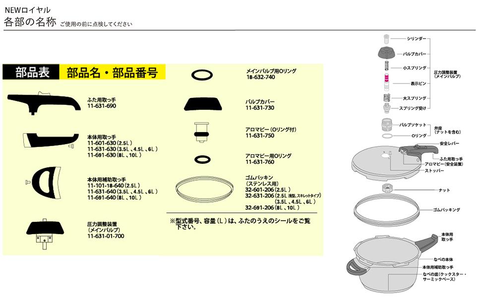 ロイヤル スペアパーツ スキレット 部品 スペア parts パーツ 圧力鍋 圧力鍋部品 圧力鍋パーツ