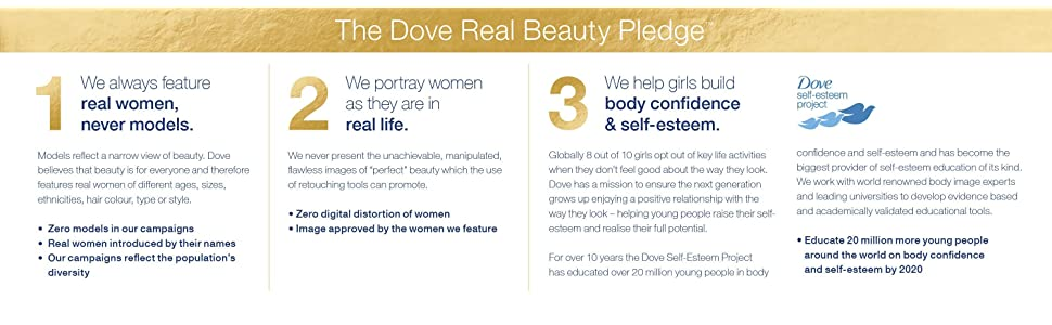 The Dove Real Beauty Pledge