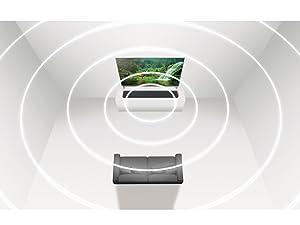 Dolby Atmos; Dolby Atmos TV; Fernseher mit gutem Sound; Heimkinosound