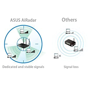 ASUS RT-AC66U_B1 Dual and 802 11ac Router with ASUS AiCloud (4 Ports  Gigabits, USB Ports, SAMBA, DLNA, Printer Server, Ftp Server, VPN Server,