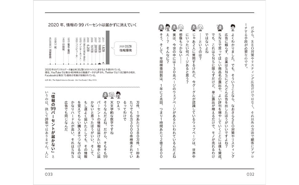 ウルサス本 ULSSAS SNSマーケ SNS時代 マーケティング マーケター 口コミ UGC ユージーシー