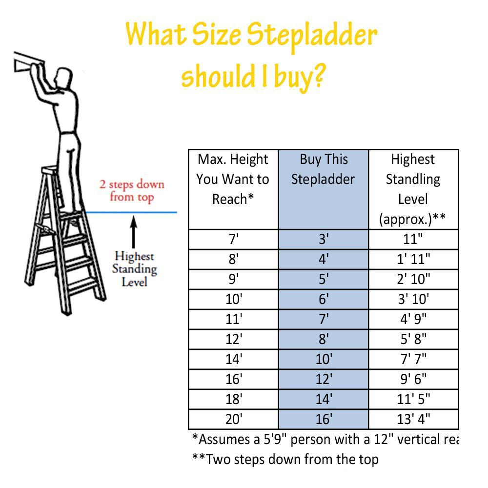Amazon stanley sxl2110 08 aluminum step ladder type i 250 view larger ccuart Choice Image