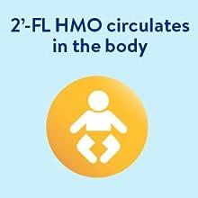 2'-FL HMO