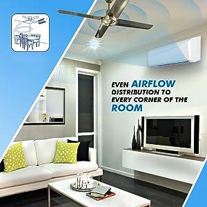 Coanda Airflow