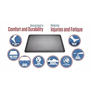 Smart Step Supreme Anti Fatigue Polyurethane Mat 30
