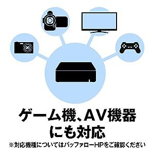ゲーム機、AV機器にも対応