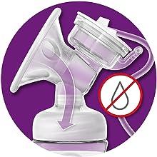 Philips, Philips Avent, Philips Baby, Avent, baby products, best baby products, best baby brand
