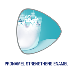 Pronamel Strengthens Enamel