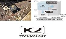 K2テクノロジー