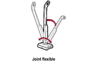 Joint flexible