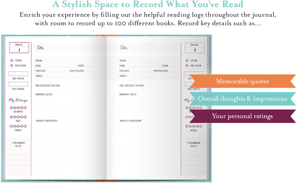 Stylish space to record what you've read with 100 log pages for memorable quotes thoughts & ratings