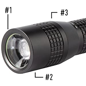 Durable Lens, Focusing Beam