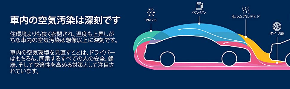 車内の空気