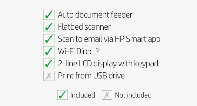 scanning email flatbed 2-line LCD display with keypad