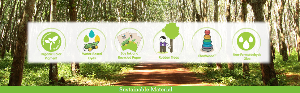 Sustainable products information