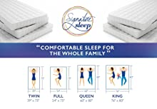 queen mattress; foam mattress; bed mattress; twin mattress; twin foam mattress; best memory foam