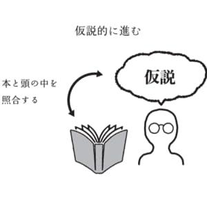 仮説的に読む