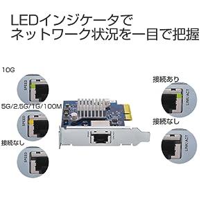 LED インジケータ ネットワーク 状況 一目 把握 10G 5G 2.5G 1G 100M 接続 あり なし
