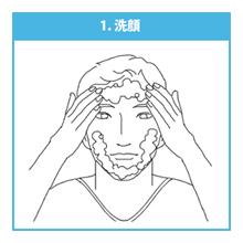 ラボシリーズ シェービングのポイント 洗顔