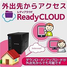 NAS,HDD,ネットワーク,LAN,ハードディスク,ナス,ラン,動画保存,写真保存,リモートアクセス,DLNA,メディアサーバ,ミラーリング,RAID,アンチウィルス,DropBox,OneDriv