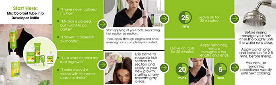 garnier nutrisse ultra color instructions